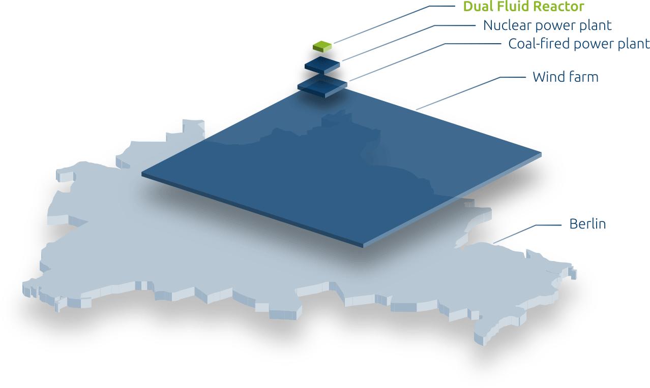 Dual Fluid Opportunities: Powerful - Graphic -Maximum power, minimum space