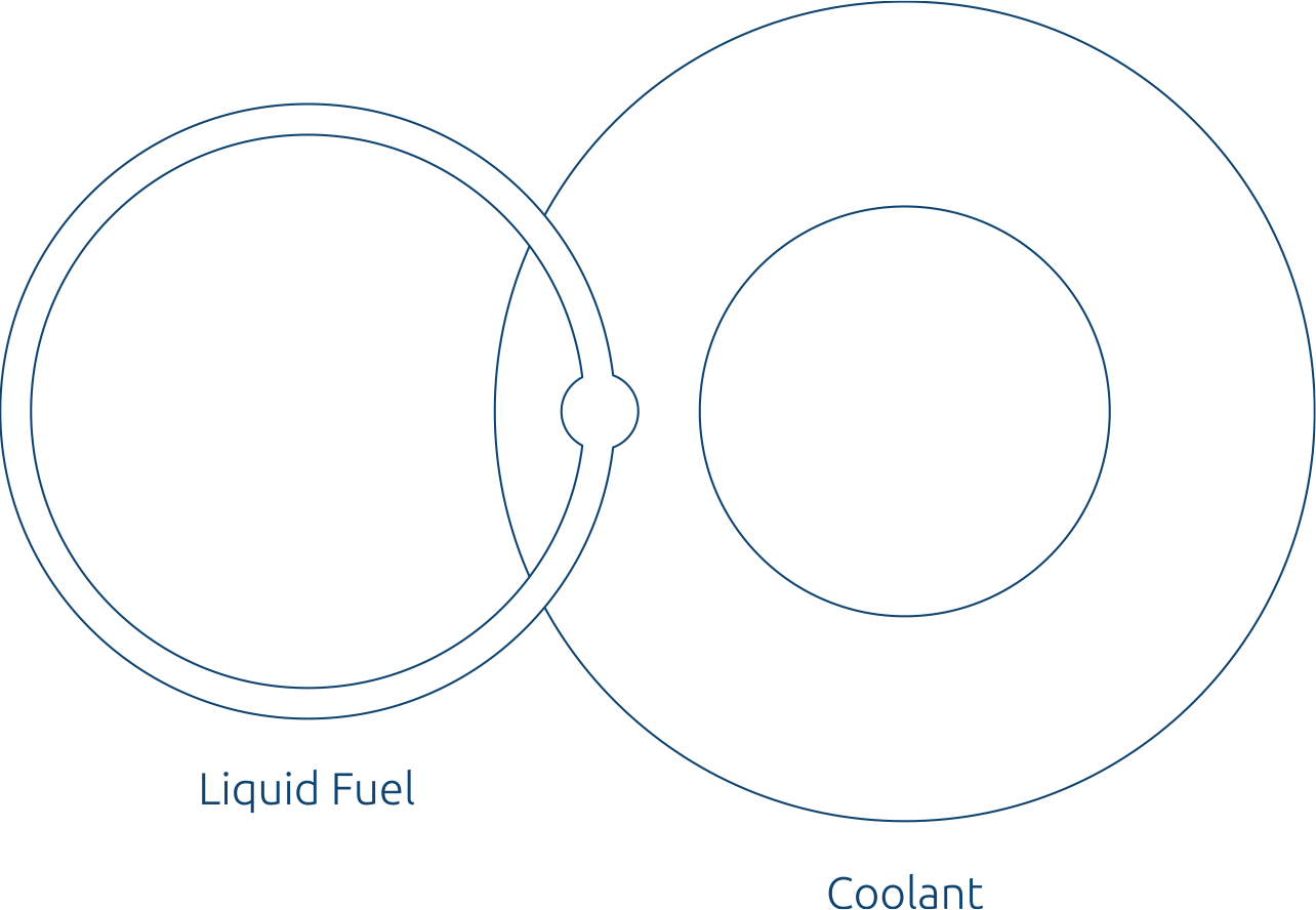 Dual Fluid Technology: Two Fluids - Graphic - A new dimension in performance