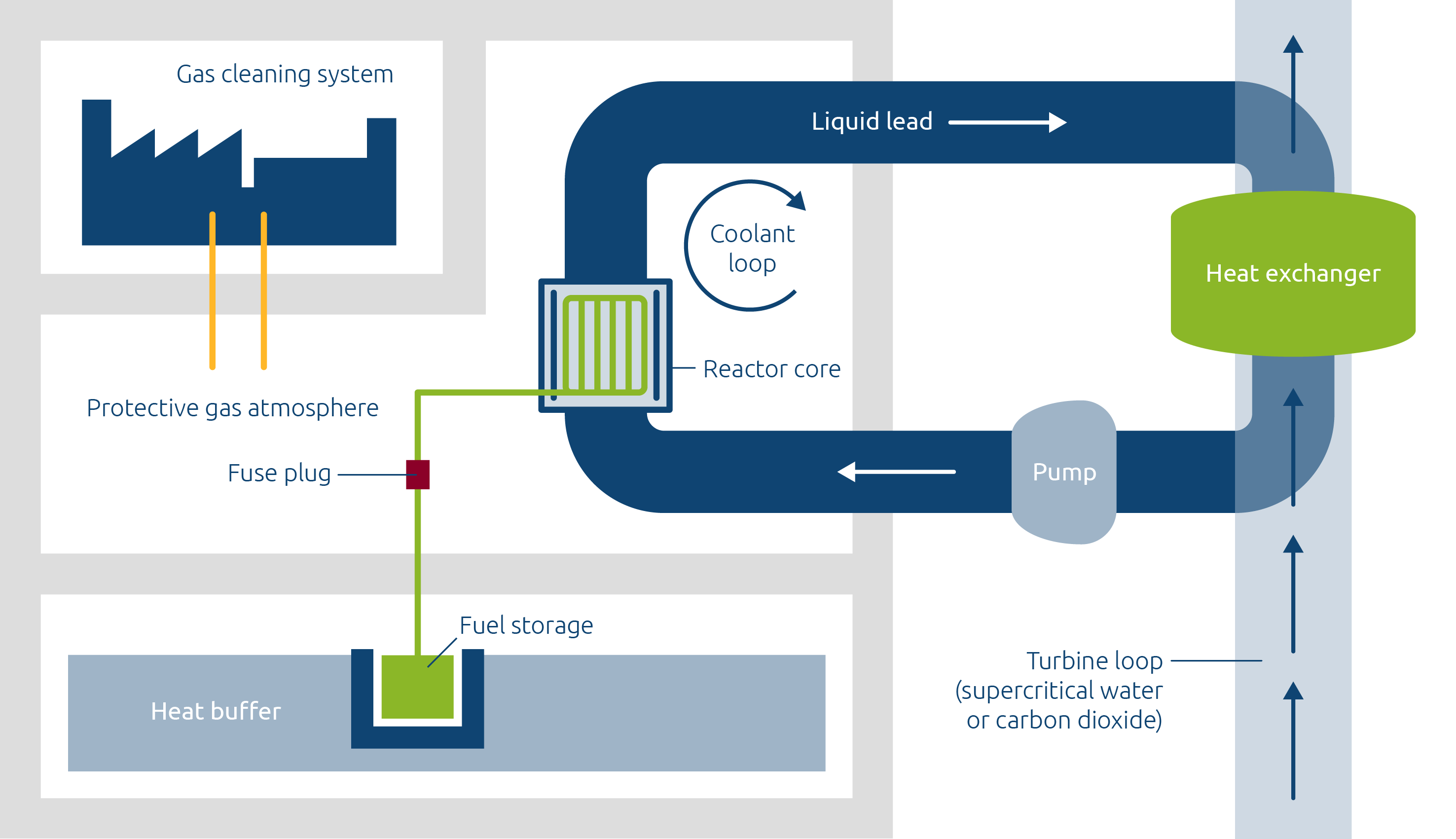 Dual Fluid - Power Plant 300 / EN / RGB